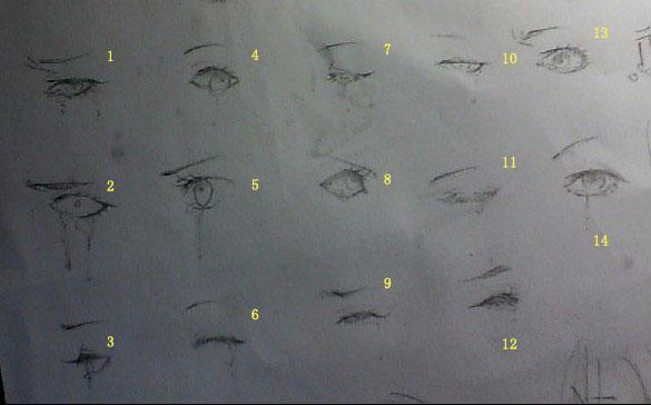 几发手绘眼睛教程