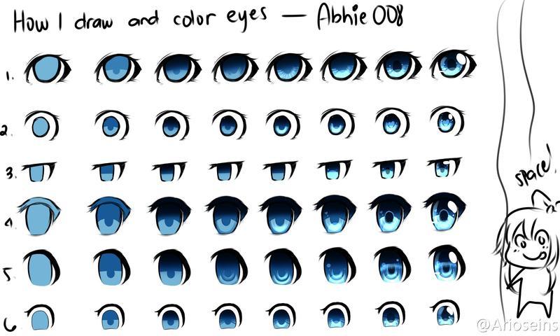 动漫男性眼睛的画法