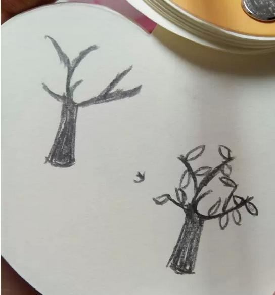 【转】教你一些可爱的花边简笔画